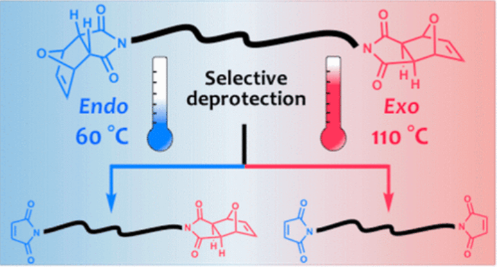 Selective deprotection diagram