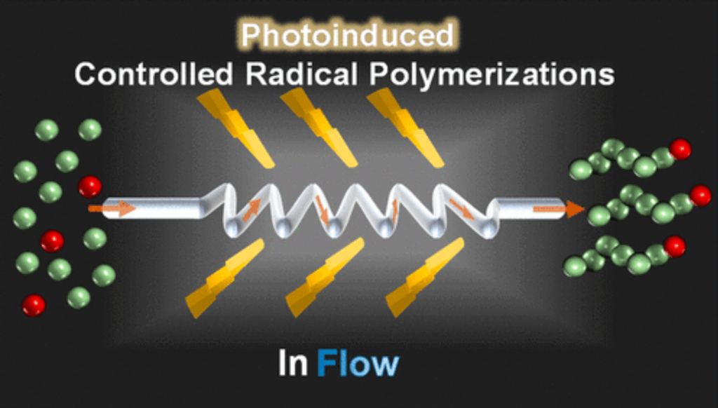 Photoinduced Controlled Radical Polymerizations diagram
